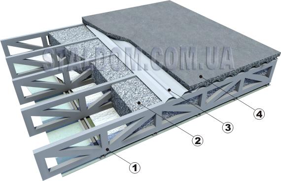 Несущие конструкции междуэтажного перекрытия